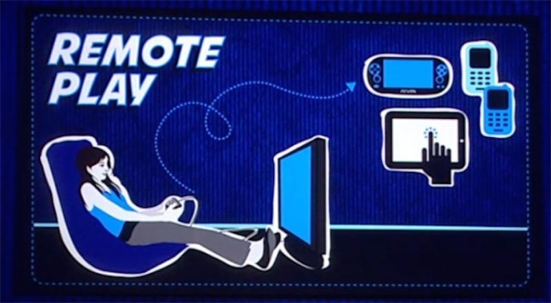 shareplay_remoteplay