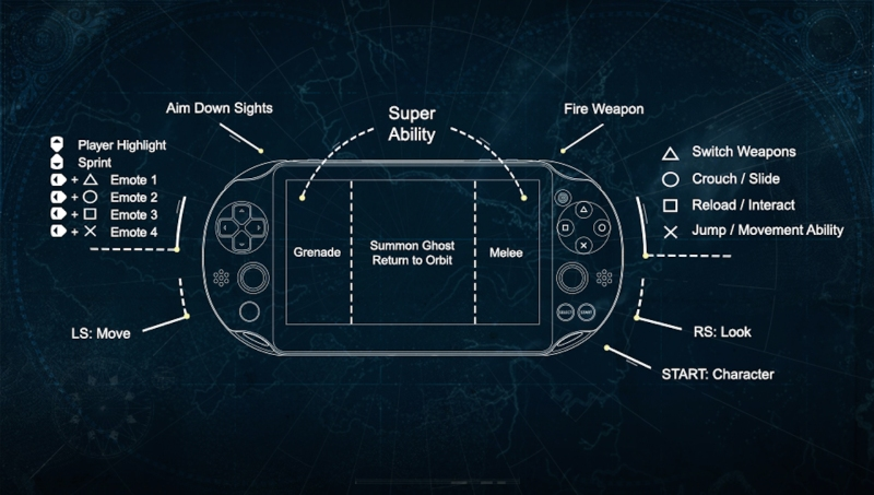 destiny-vita-layout